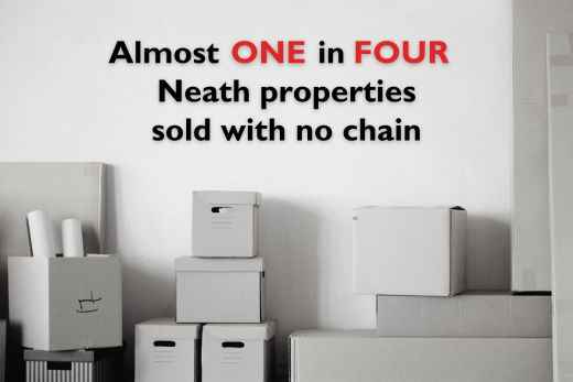 Almost 1 in 4 Neath Properties Being Sold with No Chain